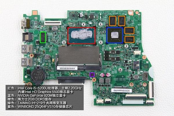 Lenovo Flex 3-1470 Disassembly | MyFixGuide com