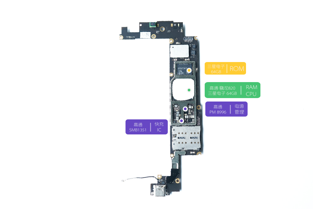 Lenovo ZUK Z2 Teardown | MyFixGuide com