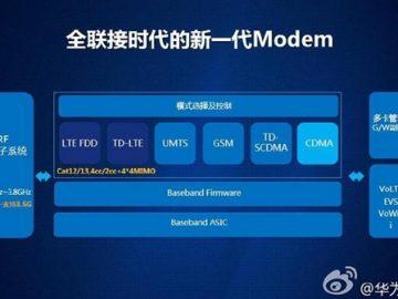 Huawei new Kirin processor
