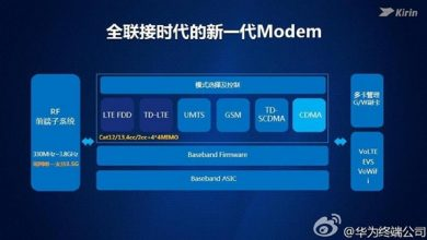 Photo of Huawei developing new Kirin processor supporting 5G network