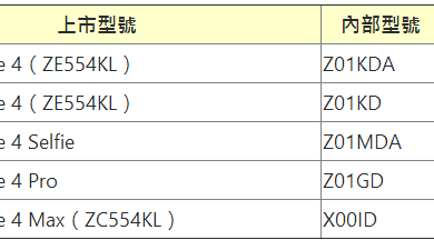 Photo of Asus ZenFone 4 four variants have passed NCC certificate