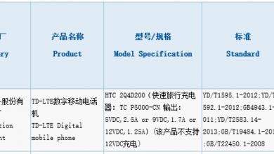 HTC U11 Plus 3C certificate