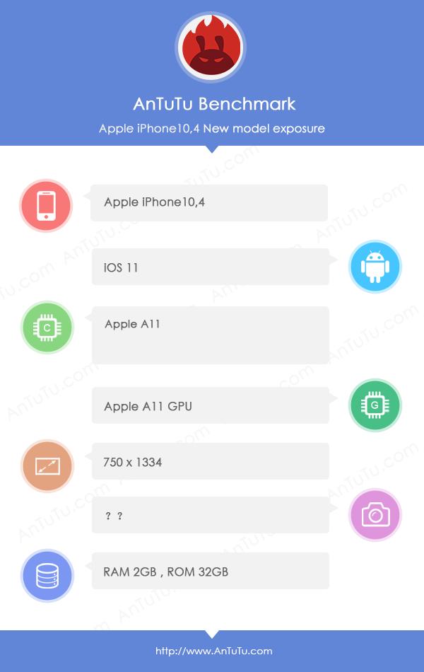 iphone 10.4