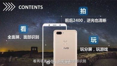 vivo X20 feature