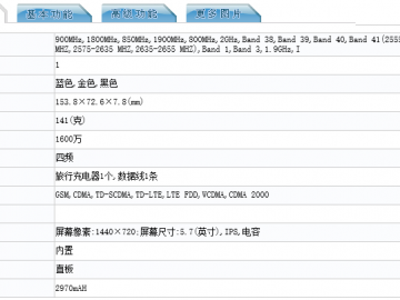 Gionee F6L specification