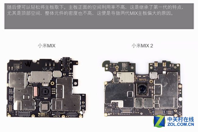 Xiaomi Mi MIX 2's motherboard space utilization on the top
