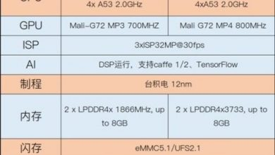 MediaTek P40 P70 leak