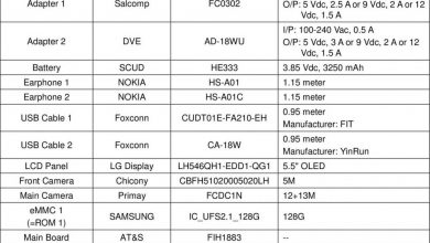 Nokia 9 spec on FCC
