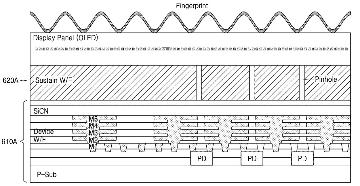 Samsung under-display fingerprint patent