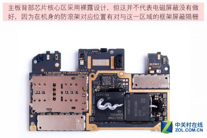chip core area