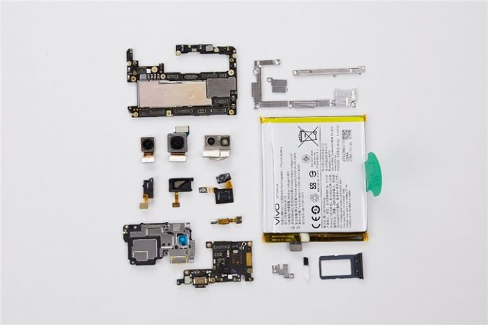 all the components