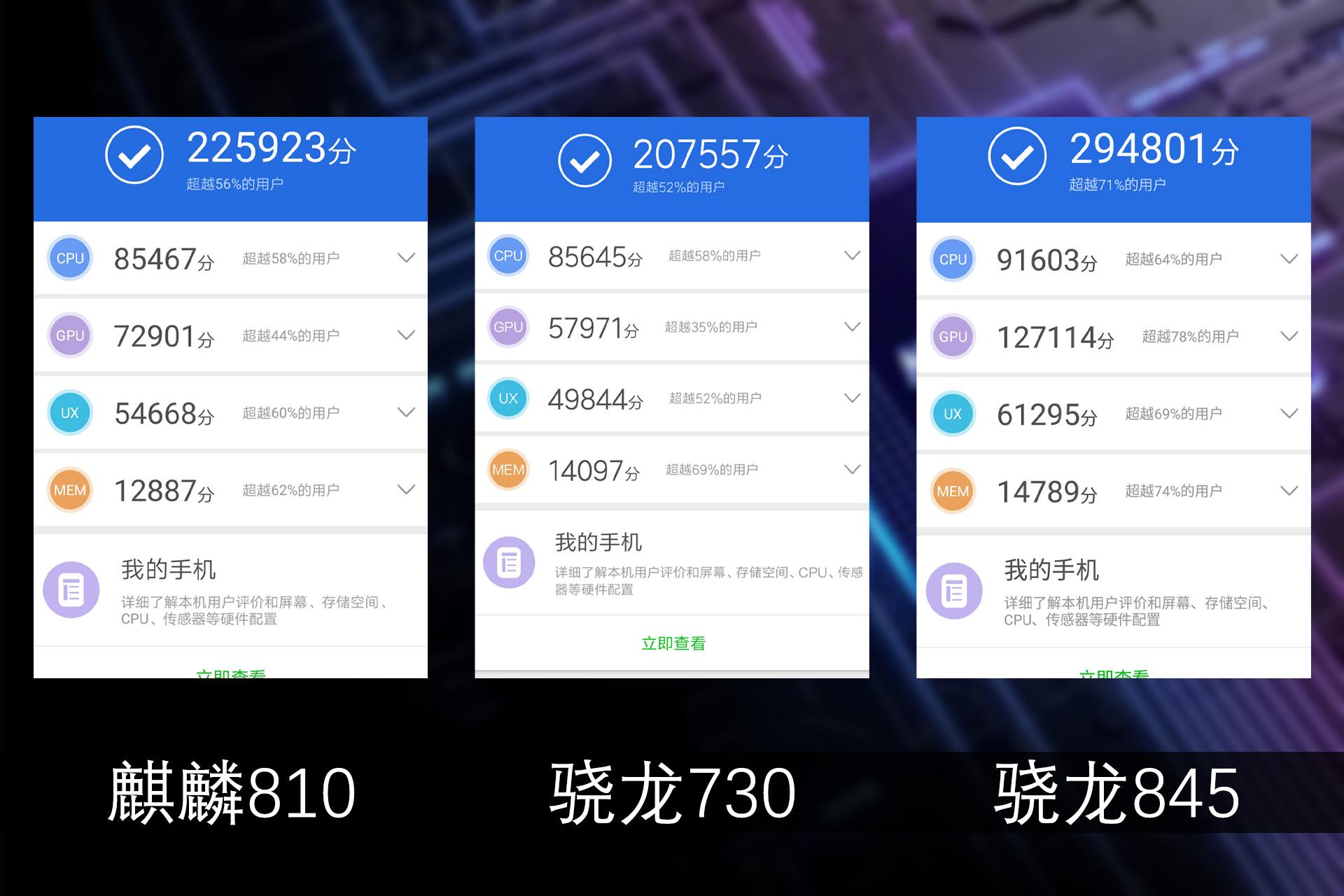 HiSilicon Kirin 810 VS Snapdragon 730 VS Snapdragon 845