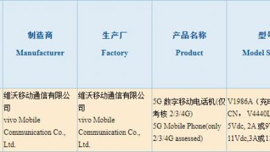 Photo of Vivo iQOO Z1 Gets 3C Certification With 44W Flash Charging And 5G Support