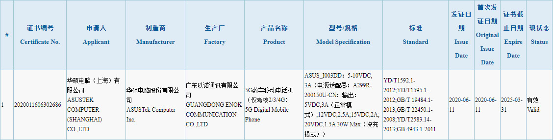 ASUS-I003DD-3C Certification
