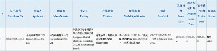 Huawei Mate Watch Certification