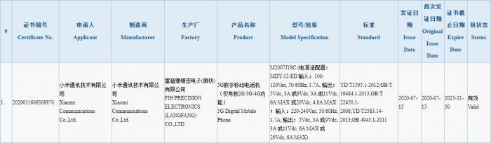 M2007J1SC 3C Certification
