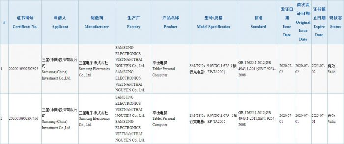 Galaxy Tab S7 3C Certification