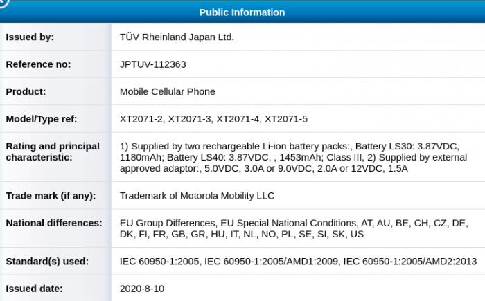 Motorola Razr 5G TUV Rheinland Certification