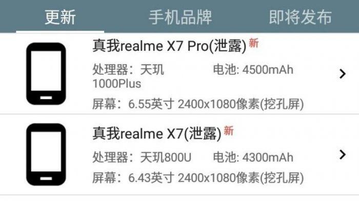 Realme X7 Series Chipset