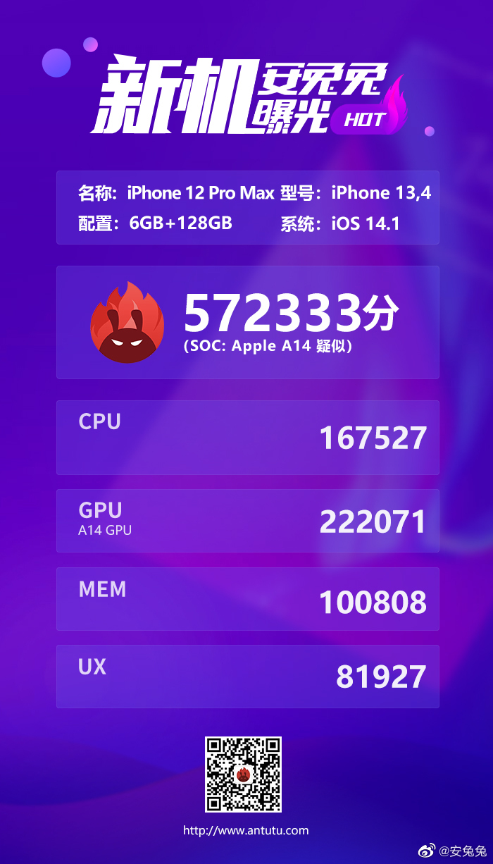 Apple iPhone 12 Pro Max With A14 Get 572333 Points on Antutu, still using 60Hz screen