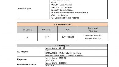 Photo of Sony Xperia 5 II Appeared On FCC Certification: Charging Speed Revealed