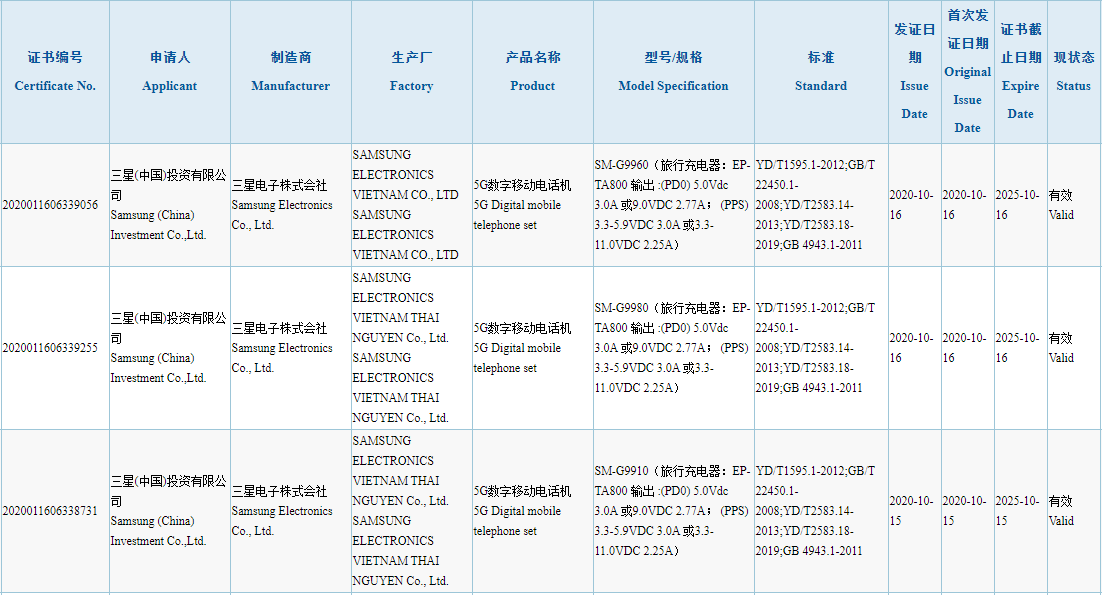 Galaxy S21 Series 3C Certification