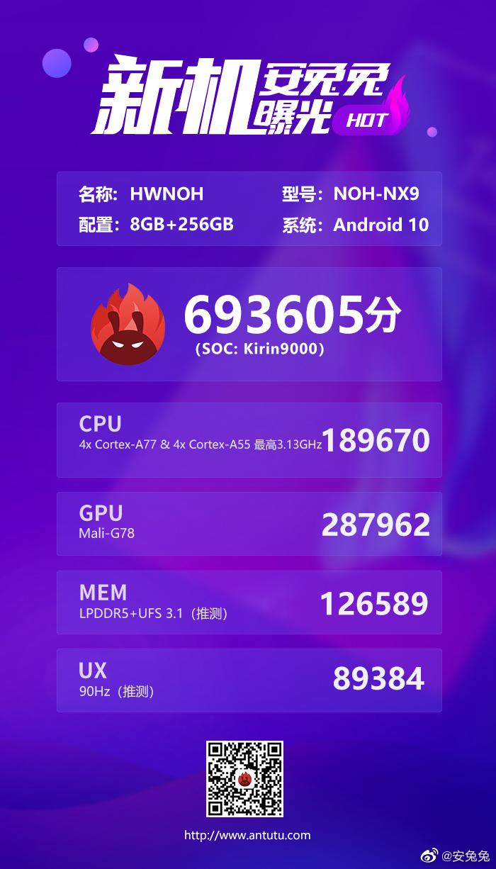 Kirin 9000 Gets 693605 Points On AnTuTu