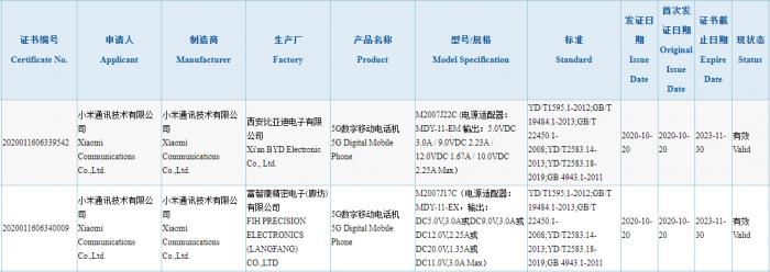 Redmi Note 10 3C Certification