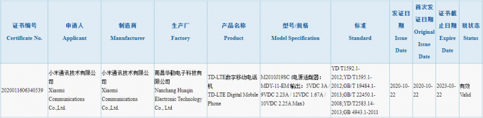 Redmi Note 10 4G Certification