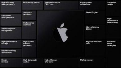 Photo of Apple A15 Bionic processor will use TSMC 5nm N5P process