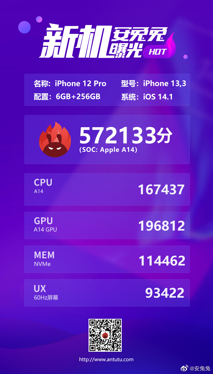iPhone 12 Pro Benchmark Scores