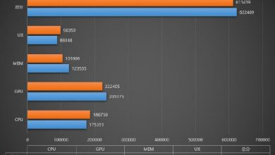 Photo of Mediatek's MT6893 AnTuTu Benchmark Scores Revealed: More Than Snapdragon 865