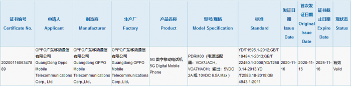 PDRM00 3C Certification