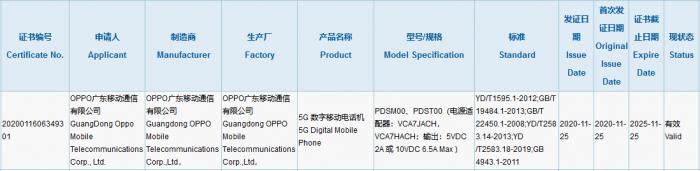 PDSM00 3C Certification
