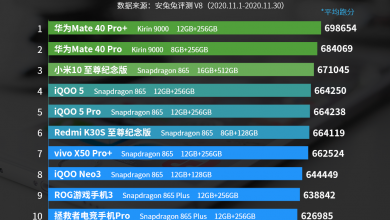 Flagship Chipsets Ranking