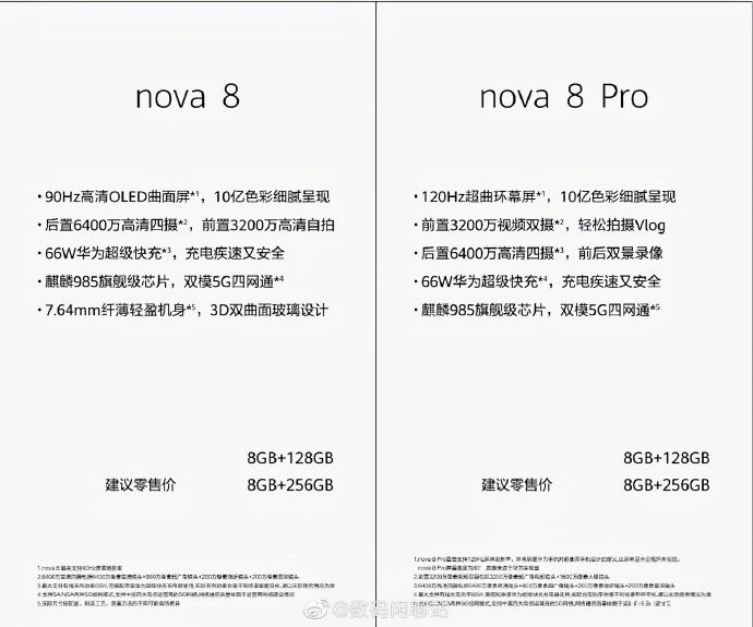 Huawei Nova8 Series Specs