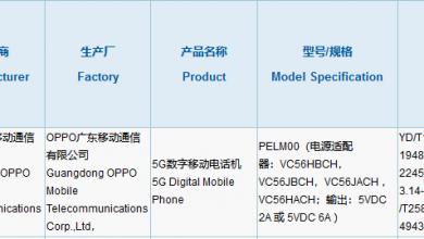PELM00 3C Certification