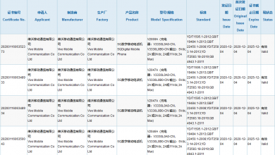 Photo of Vivo X60 Series Got 3C Certification With 33W Fast Charging