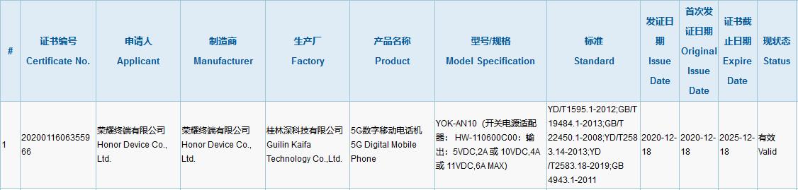 YOK-AN10 3C Certification