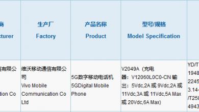 iQOO V2049 Certification