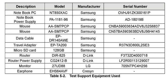 Galaxy Xcover 5 FCC Certification