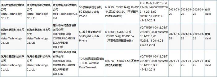 Meizu 18 Bags 3C Certification