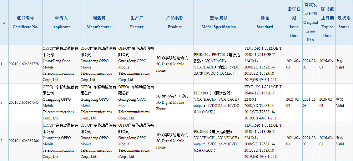 OPPO Find X3 Pro Bags 3C Certification With 65W Fast Charging