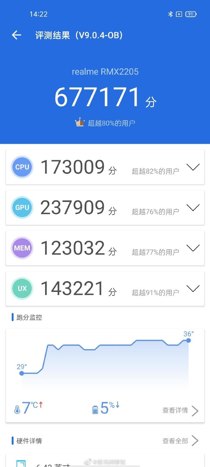 Realme Q3 Pro AnTuTu Benchmark