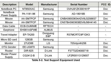 Galaxy A22 4G Certification