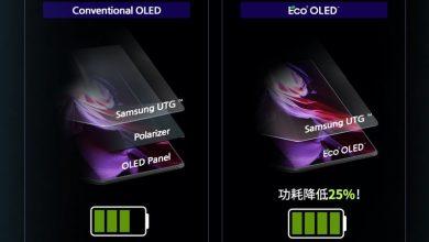 Eco ² OLED